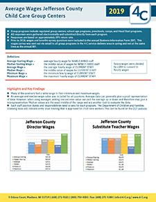 Jefferson County Average Wages Child Care Group Centers 2019