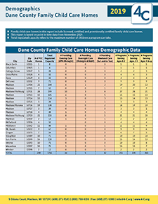 Dane County Demographics Family Child Care Homes